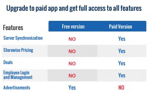 features of paid app